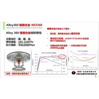 Alloy360 铍镍合金N03360带材